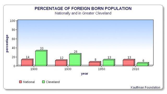 immigration_chart